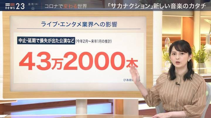 2020年08月18日山本恵里伽の画像10枚目