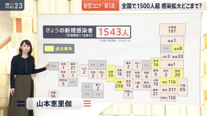 2020年11月11日山本恵里伽の画像04枚目