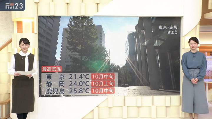2020年11月16日山本恵里伽の画像09枚目