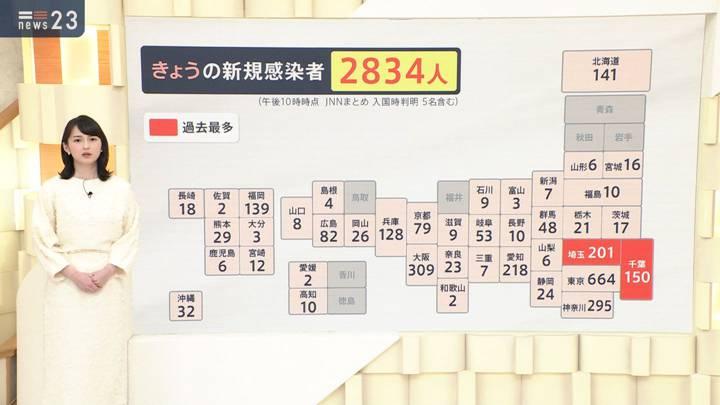 2020年12月18日山本恵里伽の画像01枚目
