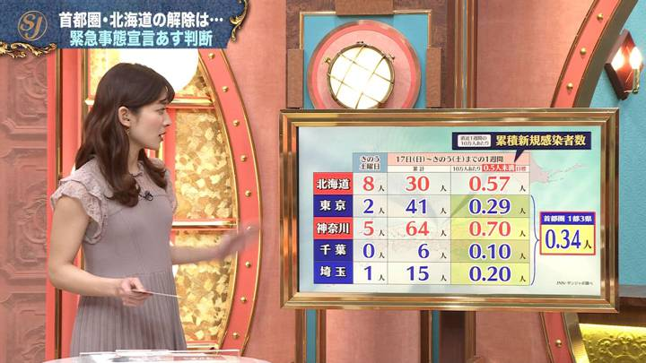 2020年05月24日山本里菜の画像02枚目
