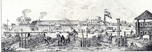 17世紀のバタヴィア