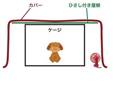 ケージ扇風機
