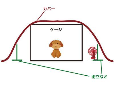 ケージ扇風機2