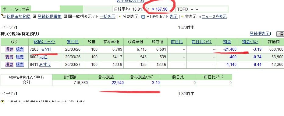 kabu_sonkiri_oson_blog0331_.jpg