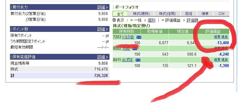 kabu_sonkiri_oson_blog0424_.jpg