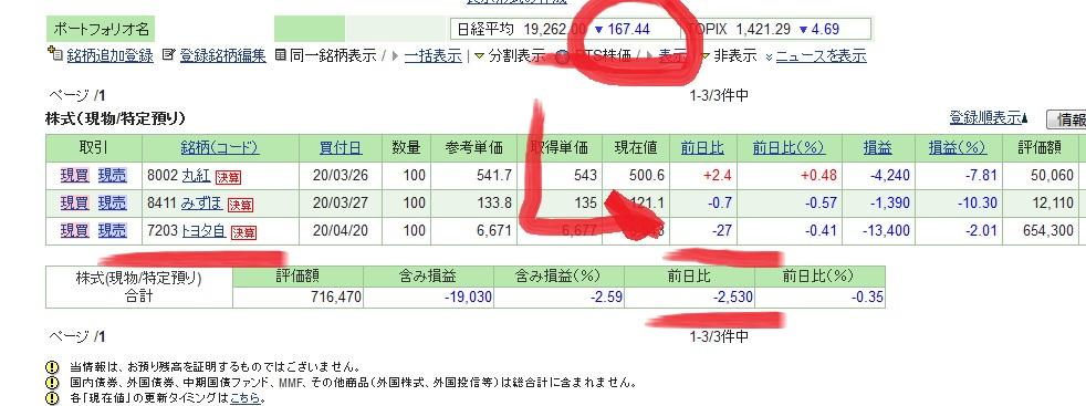 kabu_sonkiri_oson_blog0424_1.jpg