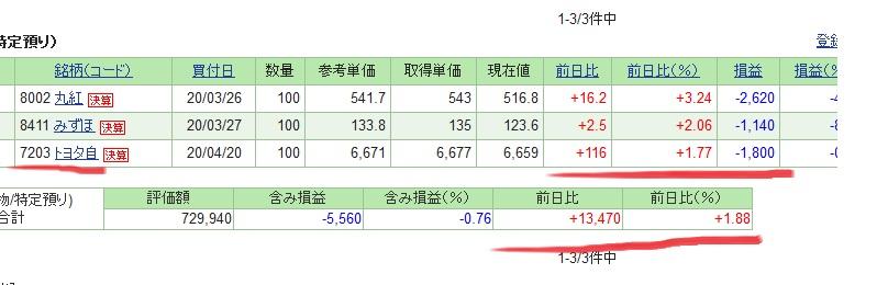 kabu_sonkiri_oson_blog0427_1.jpg