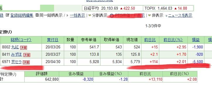 kabu_sonkiri_oson_blog0430_1.jpg