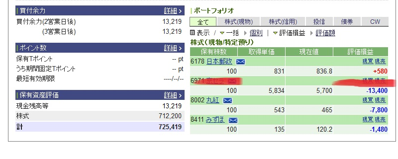 kabu_sonkiri_oson_blog05015_.jpg