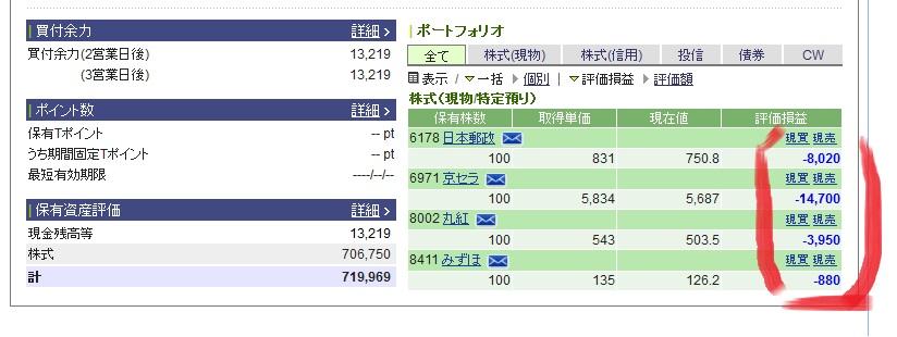 kabu_sonkiri_oson_blog05026_.jpg