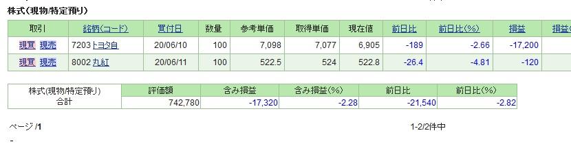 kabu_sonkiri_oson_blog0612_1.jpg