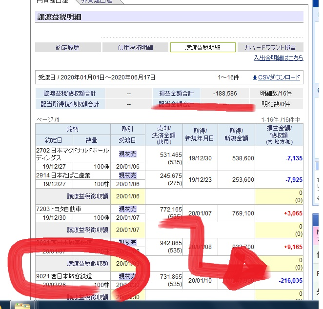 kabu_sonkiri_oson_blog0613_.jpg