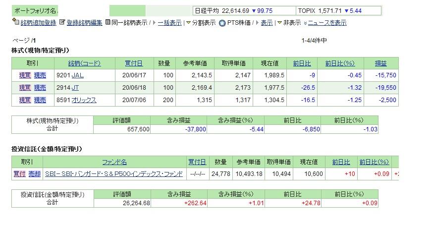 kabu_sonkiri_oson_blog0708_1.jpg