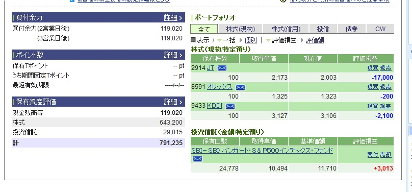 kabu_sonkiri_oson_blog0831_.jpg
