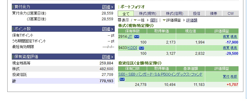 kabu_sonkiri_oson_blog0915_.jpg