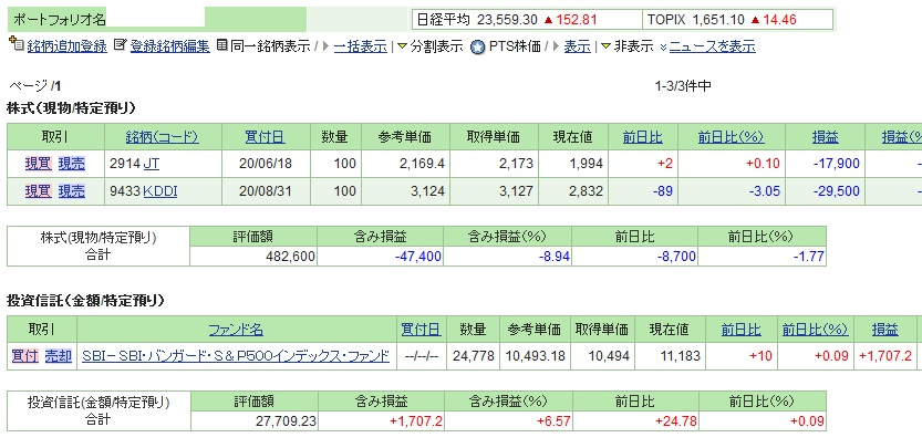 kabu_sonkiri_oson_blog0915_1.jpg