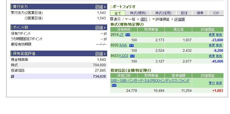 kabu_sonkiri_oson_blog1004_.jpg
