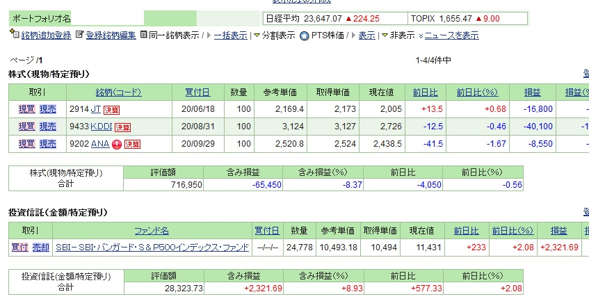 kabu_sonkiri_oson_blog1009_1.jpg