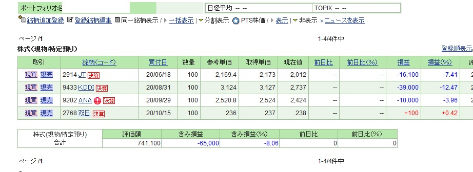 kabu_sonkiri_oson_blog1020_1.jpg