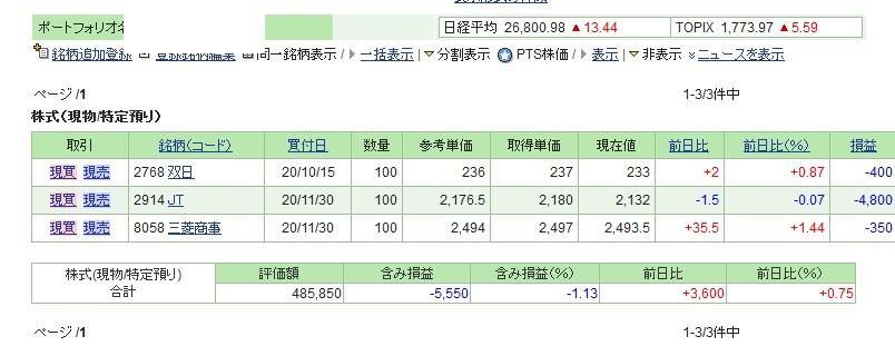 kabu_sonkiri_oson_blog1203_1.jpg