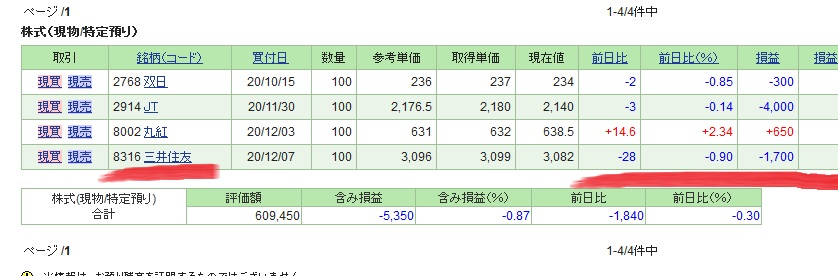 kabu_sonkiri_oson_blog1207_2.jpg