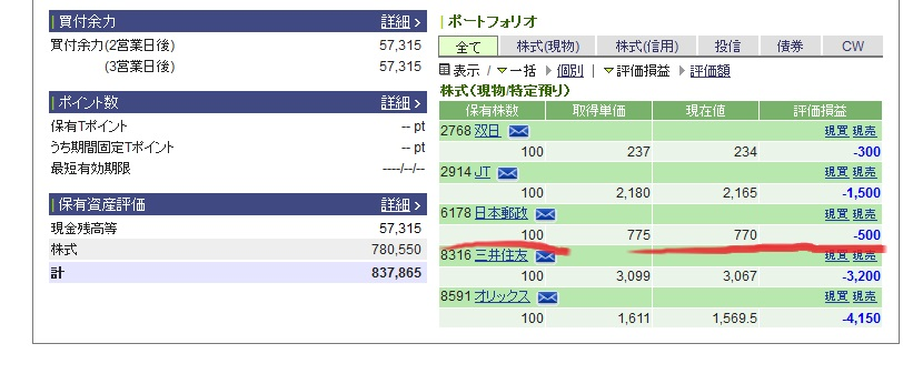 kabu_sonkiri_oson_blog1211_.jpg