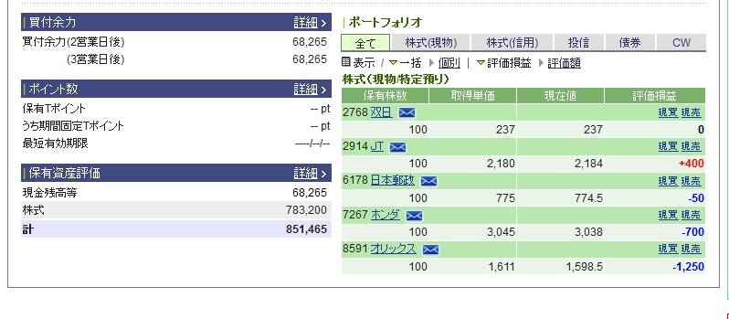 kabu_sonkiri_oson_blog1215_.jpg