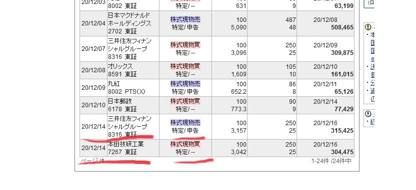 kabu_sonkiri_oson_blog1215_2.jpg