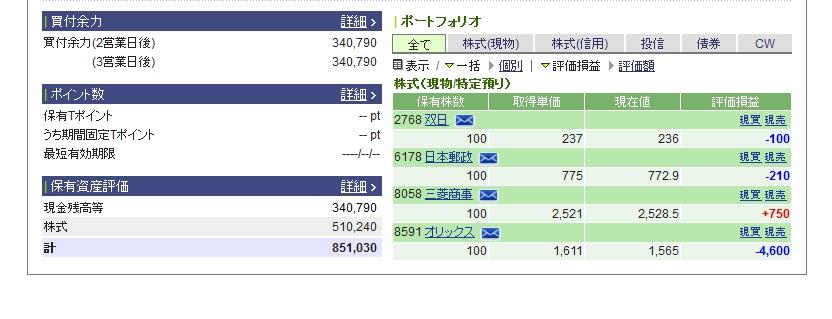 kabu_sonkiri_oson_blog1216_.jpg