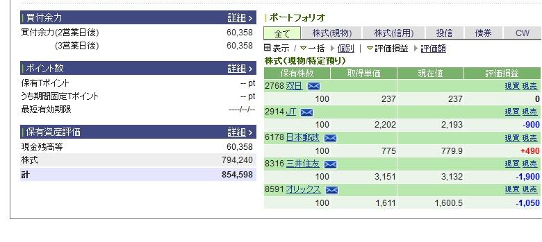 kabu_sonkiri_oson_blog1216_3.jpg