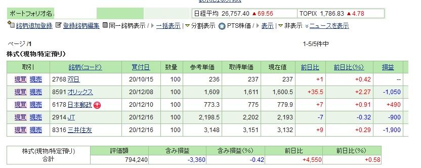 kabu_sonkiri_oson_blog1216_5.jpg