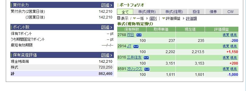 kabu_sonkiri_oson_blog1219_.jpg
