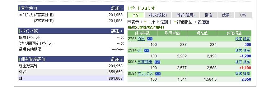 kabu_sonkiri_oson_blog1222_1.jpg