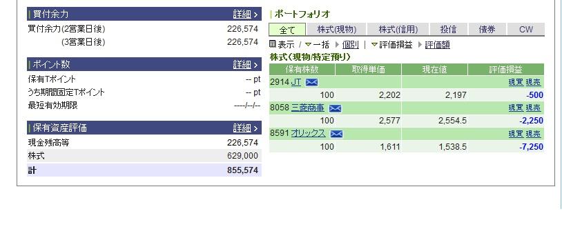 kabu_sonkiri_oson_blog1226_.jpg