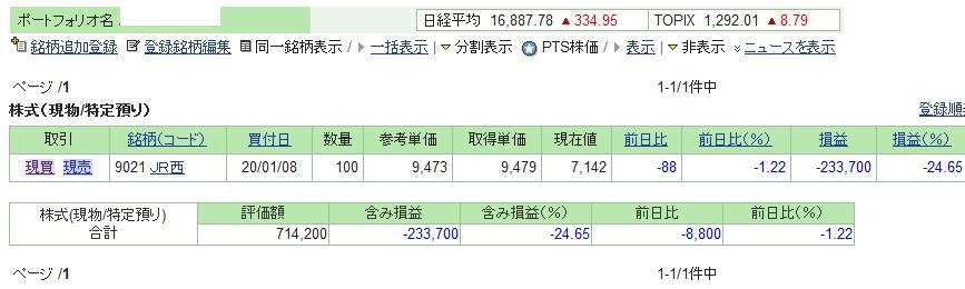 kabu_sonkiri_oson_blog23_.jpg