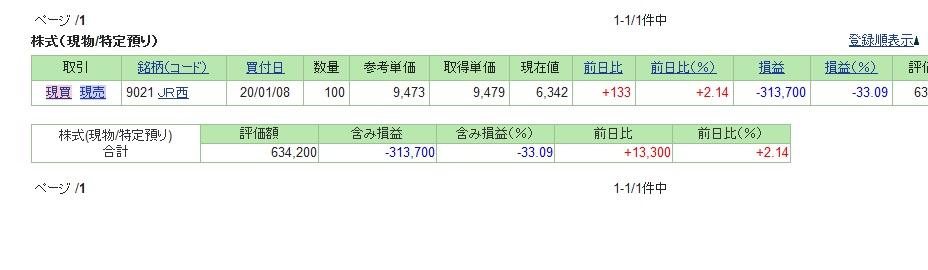 kabu_toshi_oson_blog20200317_1.jpg