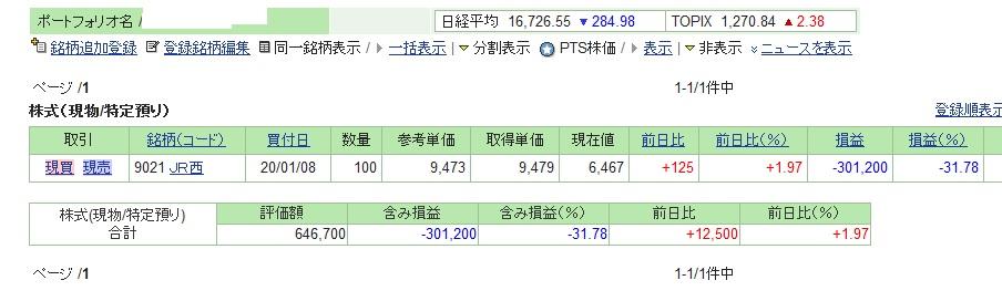 kabu_toshi_oson_blog20200318_1.jpg