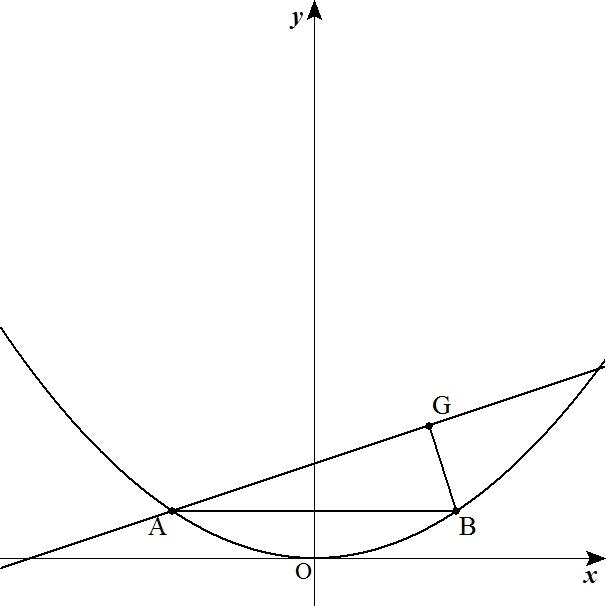 中学数学 関数 プリント