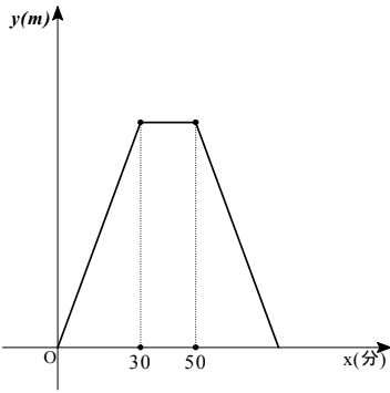 graph_2020_1.png