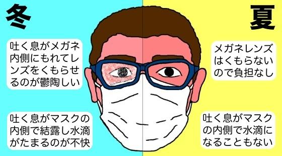 01冬夏マスク
