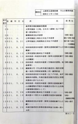 守山分廠索引1(20201122)