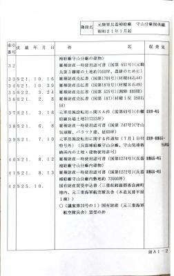 守山分廠索引3(20200323)