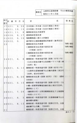 守山分廠索引2(20201123)