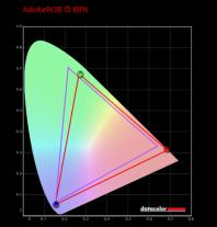 色域_Adobe-RGB