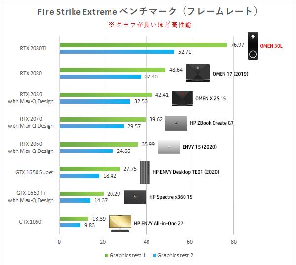 fire-strike-Extreme_比較_201120_01a