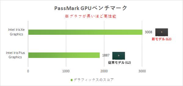 HP-Spectre-x360-13-aw2000_グラフィックス比較_01a