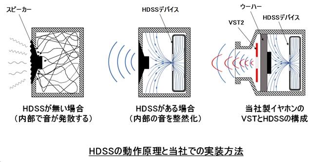 HDSS.jpg