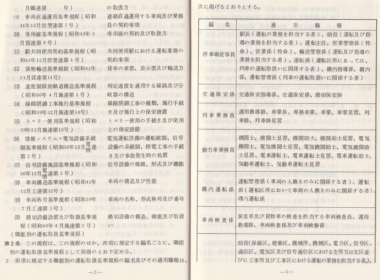 国鉄後期の運転取扱基準規程(適用職種一覧)
