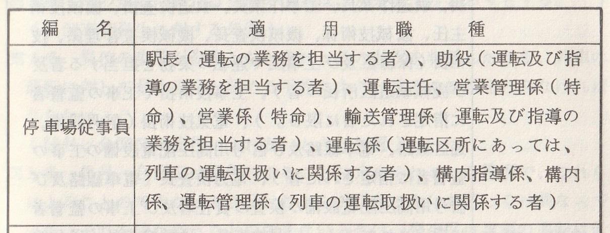 国鉄後期の運転取扱基準規程(適用職種一覧)2